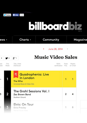 zeroh_quad_billboard chart